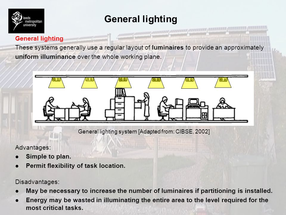 General lighting system [Adapted from: CIBSE, 2002]